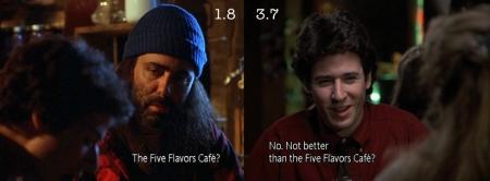blog-5-flavours.001